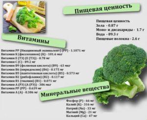Полезные вещества в брокколи
