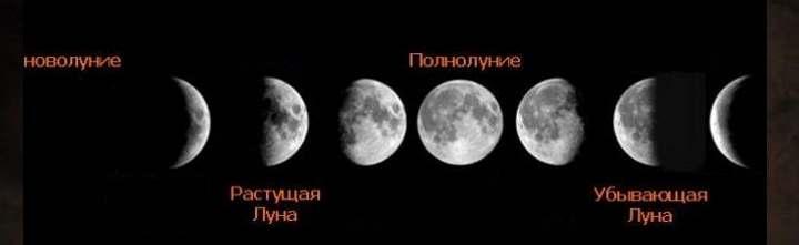 Названия фаз луны