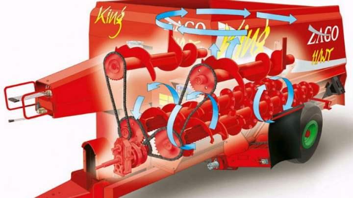 В случае выбора механической машины, нужно выяснить такие факторы, как: ширина ленты, габариты