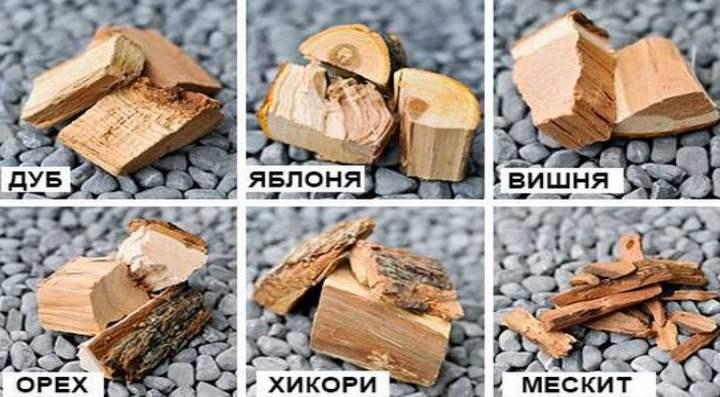 6 видов щепы